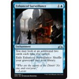Enhanced Surveillance [GRN]