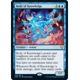 Body of Knowledge [CMR]